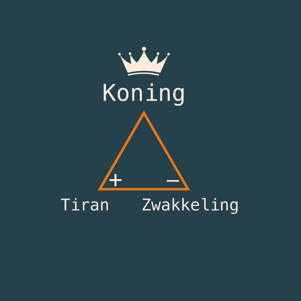 Verenig koning